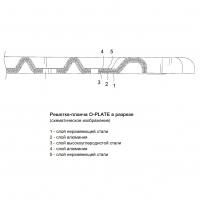 Схема решетки o-plate